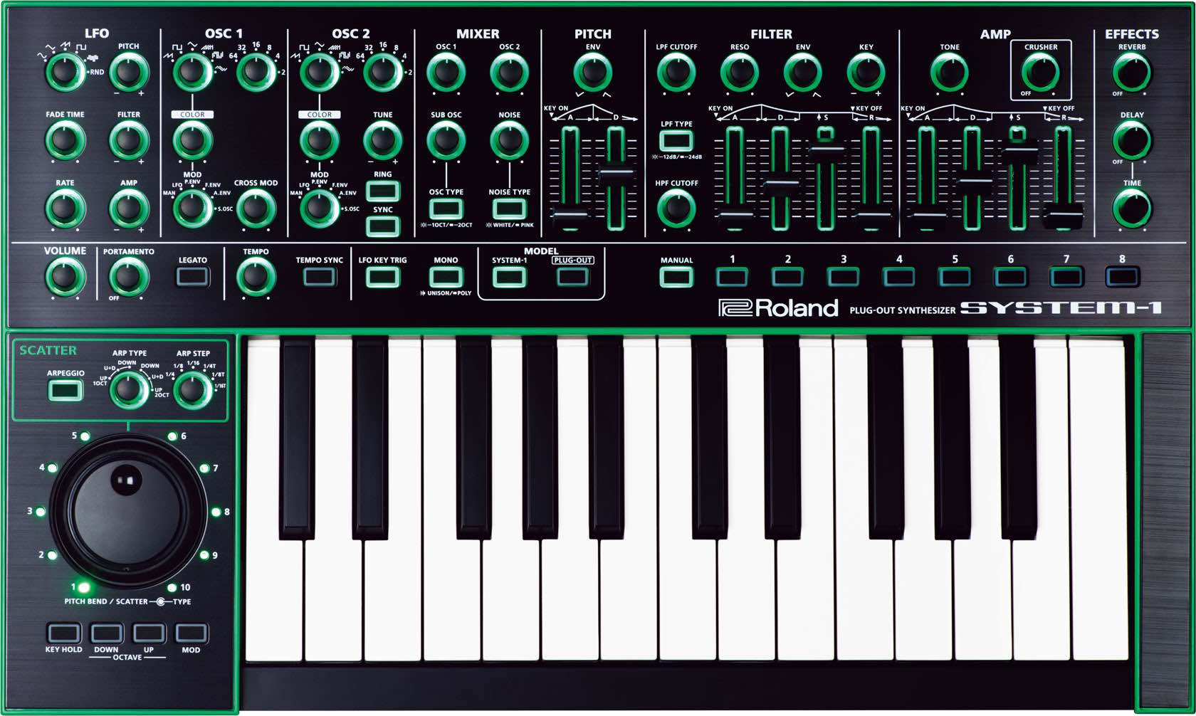 Aira System-1 top